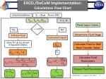 excel decom implementation calculations flow chart