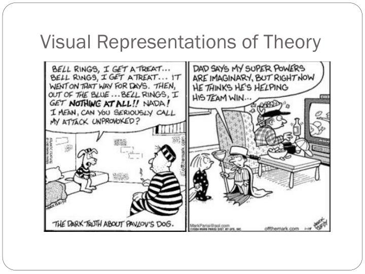 Visual Representations of Theory