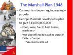 the marshall plan 1948