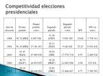 competitividad elecciones presidenciales