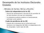 desempe o de los institutos electorales estatales
