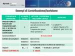 esempi di contribuzione iscrizione1