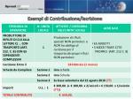 esempi di contribuzione iscrizione2