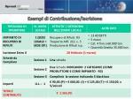 esempi di contribuzione iscrizione3