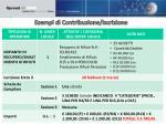 esempi di contribuzione iscrizione5