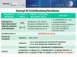 esempi di contribuzione iscrizione6