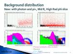 background distribution new with photon and pi mid r high rad phi slice