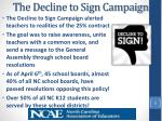 the decline to sign campaign