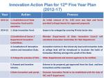 innovation action plan for 12 th five year plan 2012 17