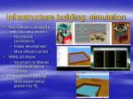 infrastructure building simulation