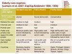 elderly care regimes lamura et al 2007 esping andersen 1990 1999