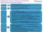 independent review of bullying harassment what it found what we re doing