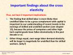 important findings about the cross elasticity1