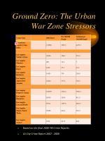 ground zero the urban war zone stressors
