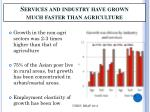 services and industry have grown much faster than agriculture