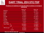 dart trial zdv 3tc tdf