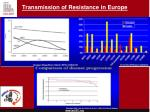 transmission of resistance in europe