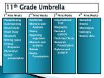 11 th grade umbrella