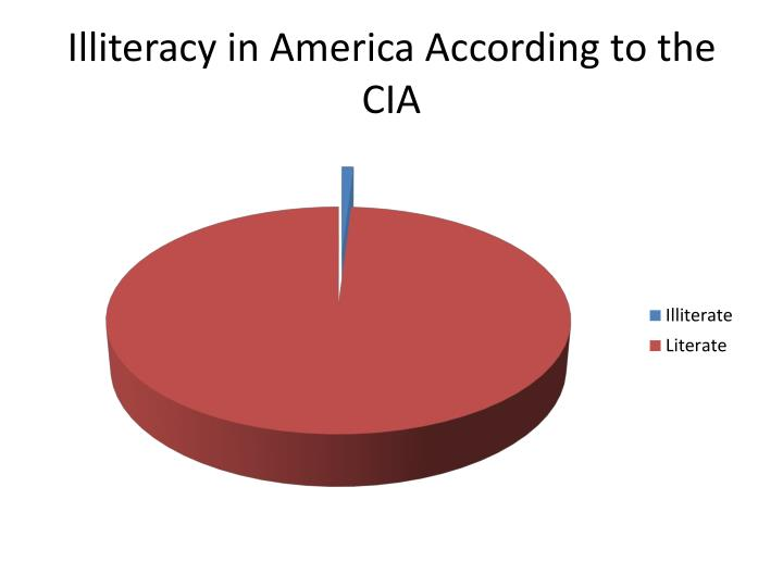 illiteracy in america according to the cia n.