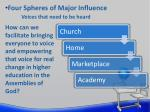 four spheres of major influence