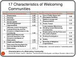 17 characteristics of welcoming communities