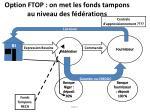 option ftop on met les fonds tampons au niveau des f d rations