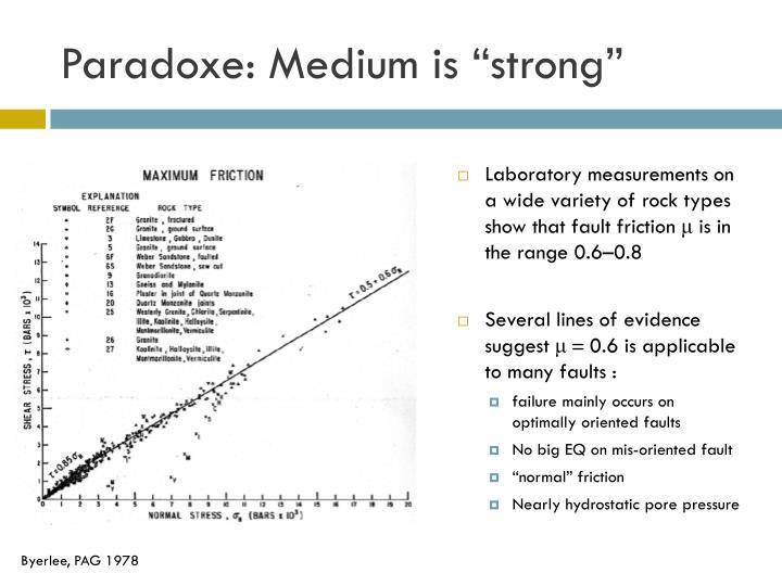 Paradoxe medium is strong
