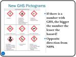 new ghs pictograms