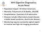 whi digestive diagnostics acute need