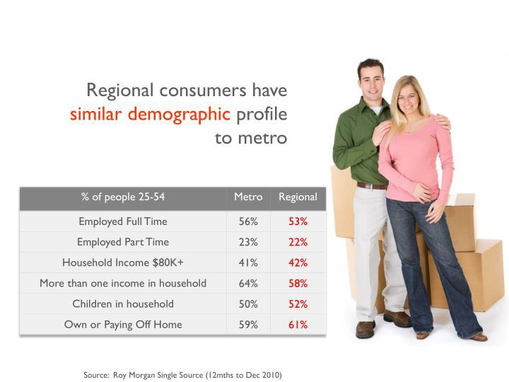 demographic of johnson and johnson