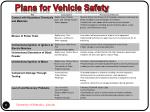 plans for vehicle safety