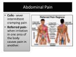 abdominal pain2