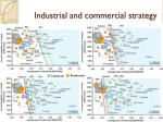 industrial and commercial strategy1