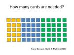 how many cards are needed1
