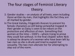 the four stages of feminist literary theory2