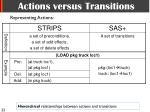 actions versus transitions