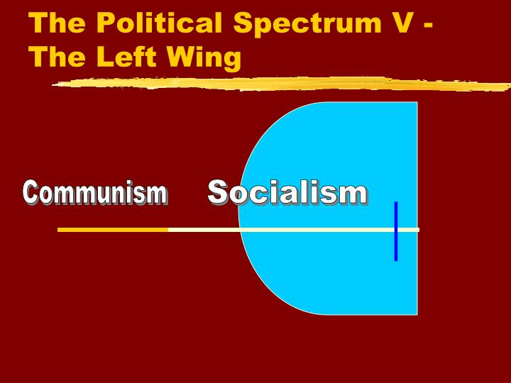 The Political Spectrum V - The Left Wing