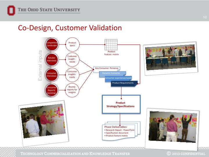 Co-Design, Customer Validation