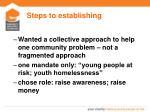 steps to establishing