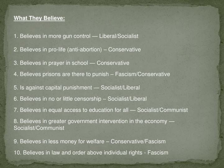 What They Believe: