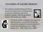 correlates of suicidal ideation
