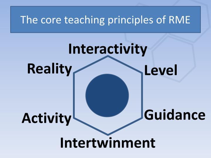 The core teaching principles of RME