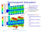 electromagnetic field pattern