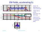 em fields accelerating ez