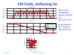 em fields deflecting hx