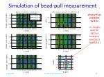 simulation of bead pull measurement1