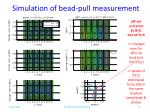 simulation of bead pull measurement2