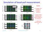 simulation of bead pull measurement4
