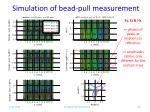 simulation of bead pull measurement5