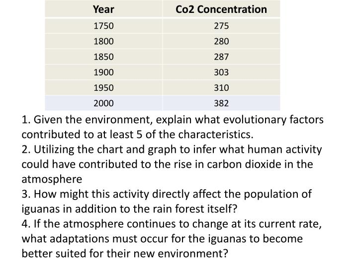 1. Given the environment, explain what evolutionary factors contributed to at least 5 of the characteristics.